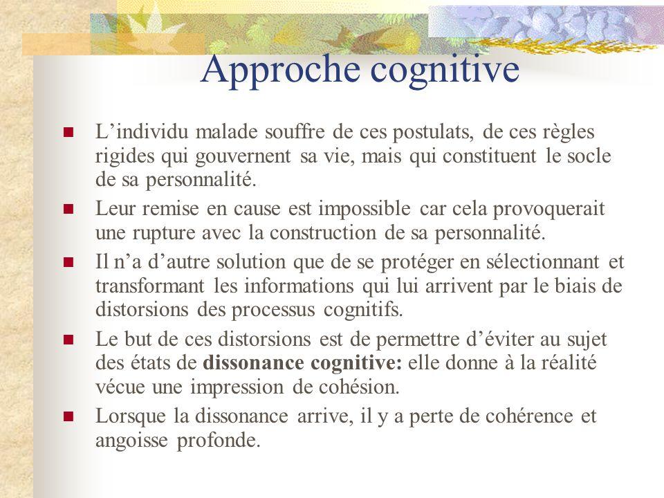 Approche cognitive Lindividu malade souffre de ces postulats, de ces règles rigides qui gouvernent sa vie, mais qui constituent le socle de sa personn