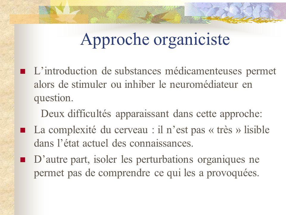 Approche organiciste Lintroduction de substances médicamenteuses permet alors de stimuler ou inhiber le neuromédiateur en question. Deux difficultés a