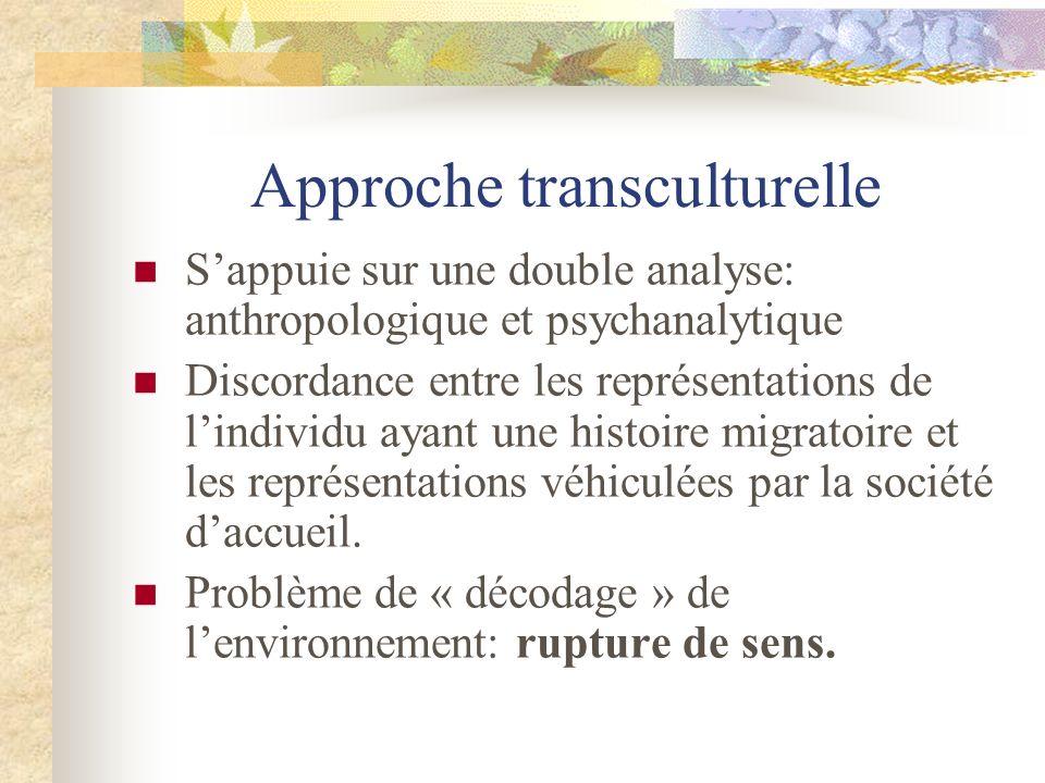 Approche transculturelle Sappuie sur une double analyse: anthropologique et psychanalytique Discordance entre les représentations de lindividu ayant u