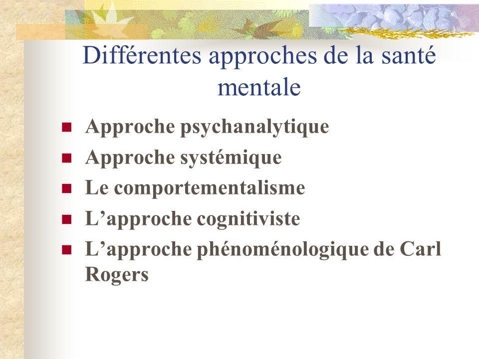 Différentes approches de la santé mentale Approche psychanalytique Approche systémique Le comportementalisme Lapproche cognitiviste Lapproche phénomén