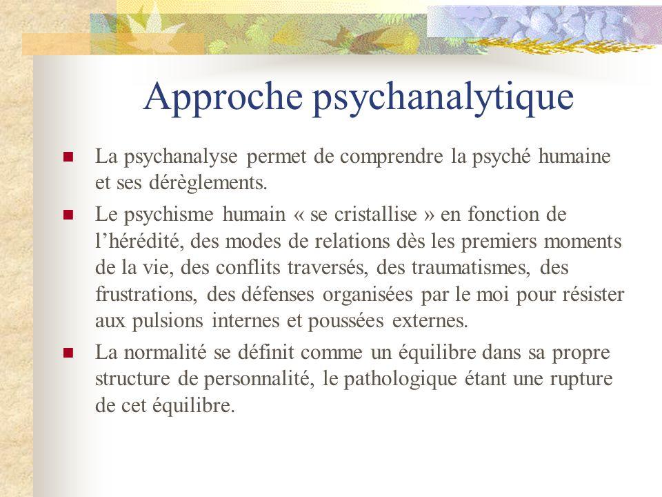 Approche psychanalytique La psychanalyse permet de comprendre la psyché humaine et ses dérèglements. Le psychisme humain « se cristallise » en fonctio