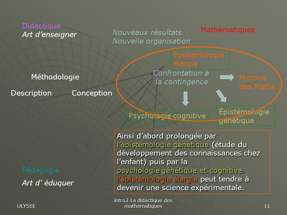 ULYSSE intro2 La didactique des mathématiques 11 Pédagogie Art d éduquer Mathématiques Méthodologie ConceptionDescription Epistémologie élargie Didact