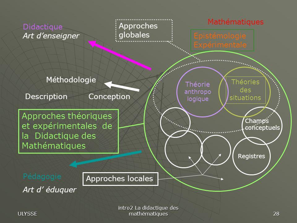 ULYSSE intro2 La didactique des mathématiques 28 Pédagogie Art d éduquer Mathématiques Méthodologie ConceptionDescription Epistémologie Expérimentale