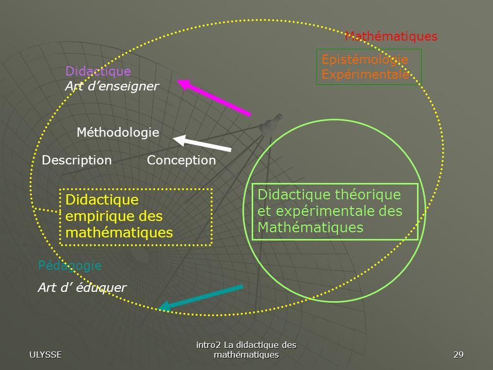 ULYSSE intro2 La didactique des mathématiques 29 Pédagogie Art d éduquer Mathématiques Méthodologie ConceptionDescription Epistémologie Expérimentale
