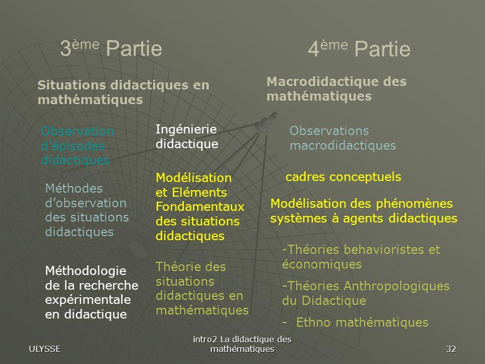 ULYSSE intro2 La didactique des mathématiques 32 Observation dépisodes didactiques Méthodes dobservation des situations didactiques Méthodologie de la