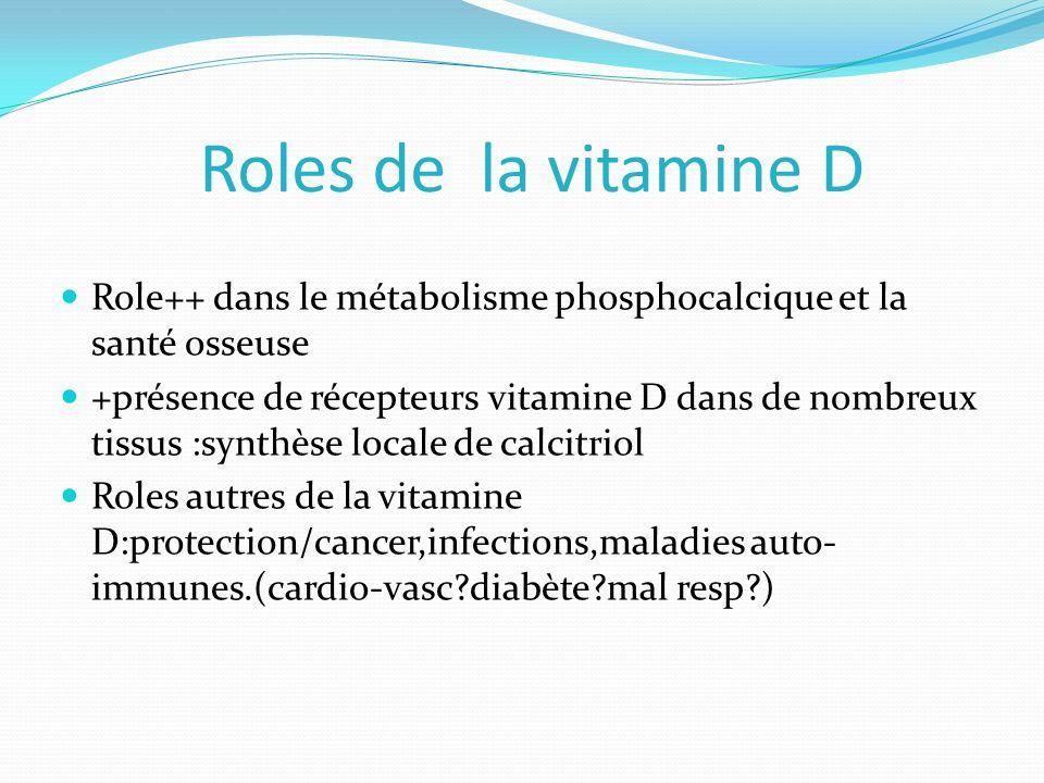 Role++ dans le métabolisme phosphocalcique et la santé osseuse +présence de récepteurs vitamine D dans de nombreux tissus :synthèse locale de calcitri