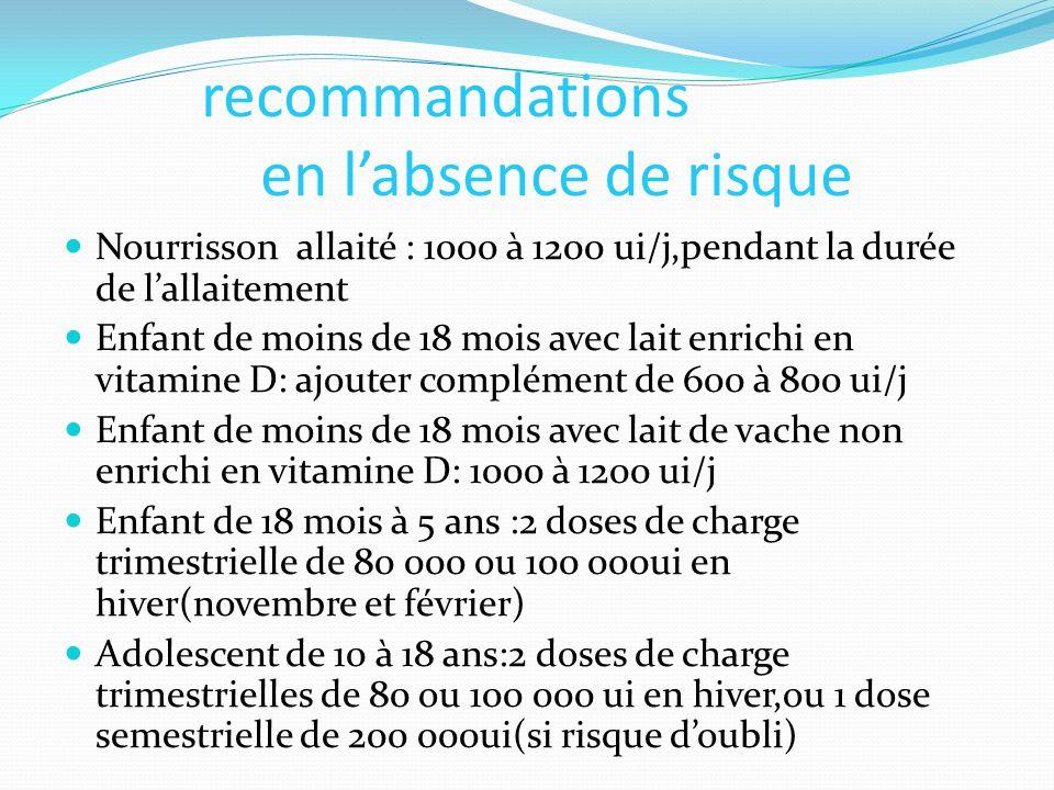 recommandations en labsence de risque Nourrisson allaité : 1000 à 1200 ui/j,pendant la durée de lallaitement Enfant de moins de 18 mois avec lait enri