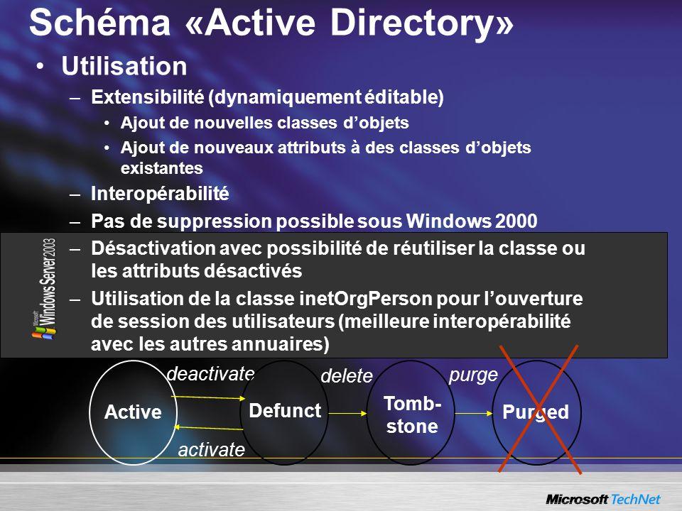 Schéma «Active Directory» purge delete activate deactivate Active Defunct Tomb- stone Purged Utilisation –Extensibilité (dynamiquement éditable) Ajout