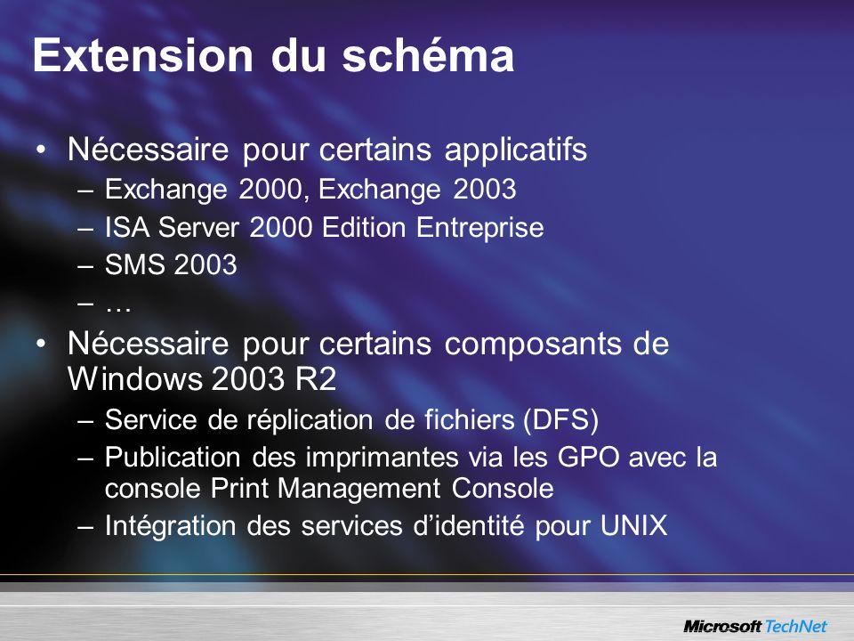 Extension du schéma Nécessaire pour certains applicatifs –Exchange 2000, Exchange 2003 –ISA Server 2000 Edition Entreprise –SMS 2003 –… Nécessaire pou