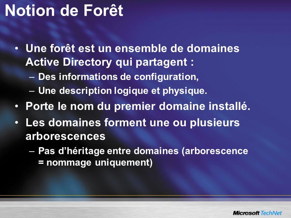 Notion de Forêt Une forêt est un ensemble de domaines Active Directory qui partagent : –Des informations de configuration, –Une description logique et