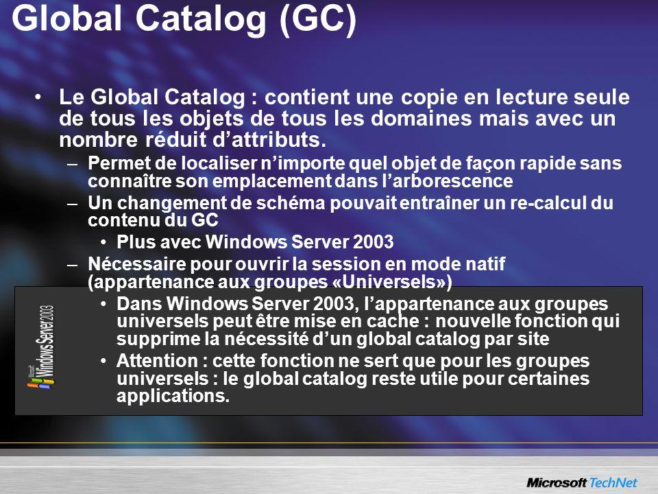 Global Catalog (GC) Le Global Catalog : contient une copie en lecture seule de tous les objets de tous les domaines mais avec un nombre réduit dattrib