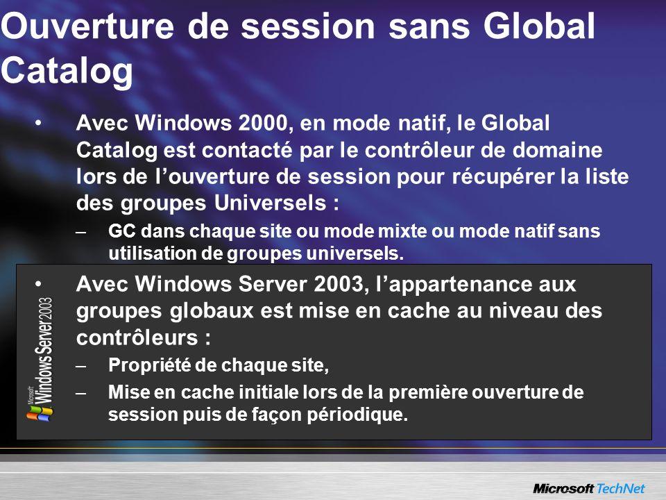 Ouverture de session sans Global Catalog Avec Windows 2000, en mode natif, le Global Catalog est contacté par le contrôleur de domaine lors de louvert