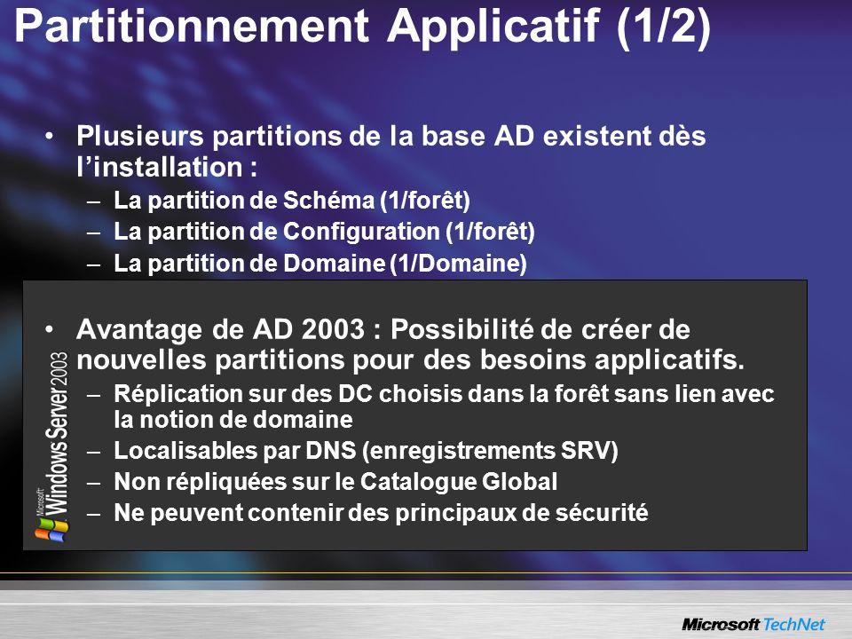 Partitionnement Applicatif (1/2) Plusieurs partitions de la base AD existent dès linstallation : –La partition de Schéma (1/forêt) –La partition de Co