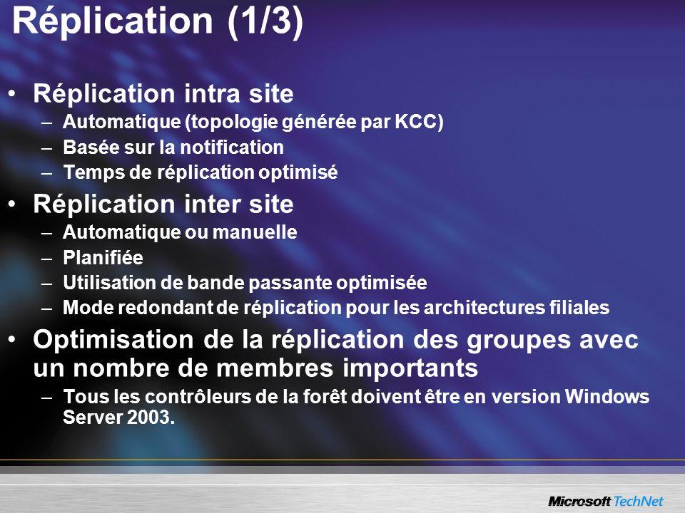 Réplication (1/3) Réplication intra site –Automatique (topologie générée par KCC) –Basée sur la notification –Temps de réplication optimisé Réplicatio