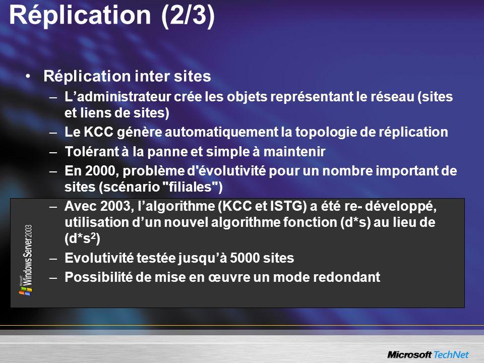 Réplication (2/3) Réplication inter sites –Ladministrateur crée les objets représentant le réseau (sites et liens de sites) –Le KCC génère automatique