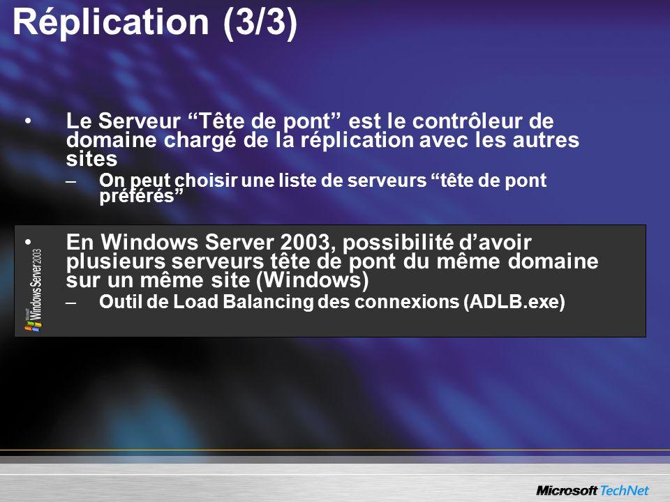 Le Serveur Tête de pont est le contrôleur de domaine chargé de la réplication avec les autres sites –On peut choisir une liste de serveurs tête de pon