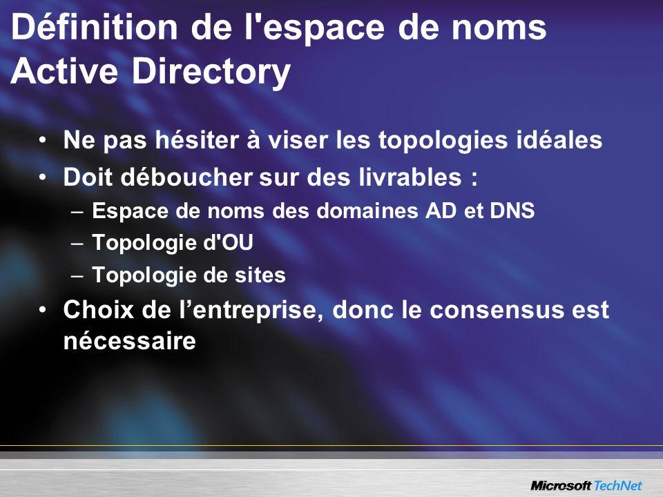 Définition de l'espace de noms Active Directory Ne pas hésiter à viser les topologies idéales Doit déboucher sur des livrables : –Espace de noms des d
