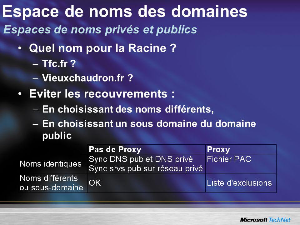 Quel nom pour la Racine ? –Tfc.fr ? –Vieuxchaudron.fr ? Eviter les recouvrements : –En choisissant des noms différents, –En choisissant un sous domain