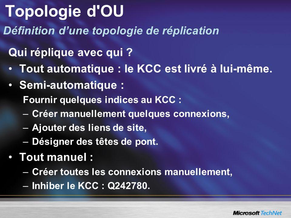 Qui réplique avec qui ? Tout automatique : le KCC est livré à lui-même. Semi-automatique : Fournir quelques indices au KCC : –Créer manuellement quelq
