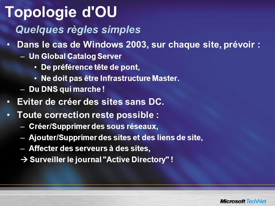 Dans le cas de Windows 2003, sur chaque site, prévoir : –Un Global Catalog Server De préférence tête de pont, Ne doit pas être Infrastructure Master.