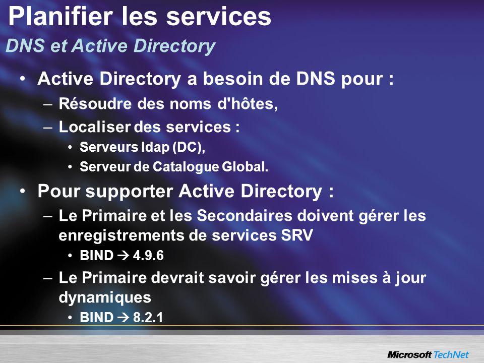 Planifier les services Active Directory a besoin de DNS pour : –Résoudre des noms d'hôtes, –Localiser des services : Serveurs ldap (DC), Serveur de Ca