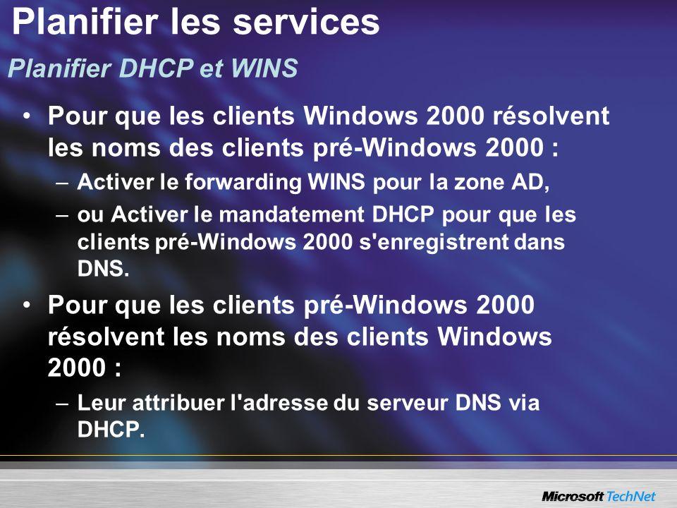 Planifier les services Pour que les clients Windows 2000 résolvent les noms des clients pré-Windows 2000 : –Activer le forwarding WINS pour la zone AD