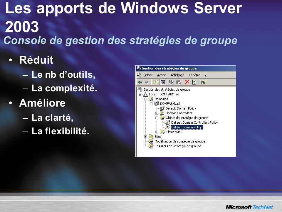 Les apports de Windows Server 2003 Réduit –Le nb doutils, –La complexité. Améliore –La clarté, –La flexibilité. Console de gestion des stratégies de g