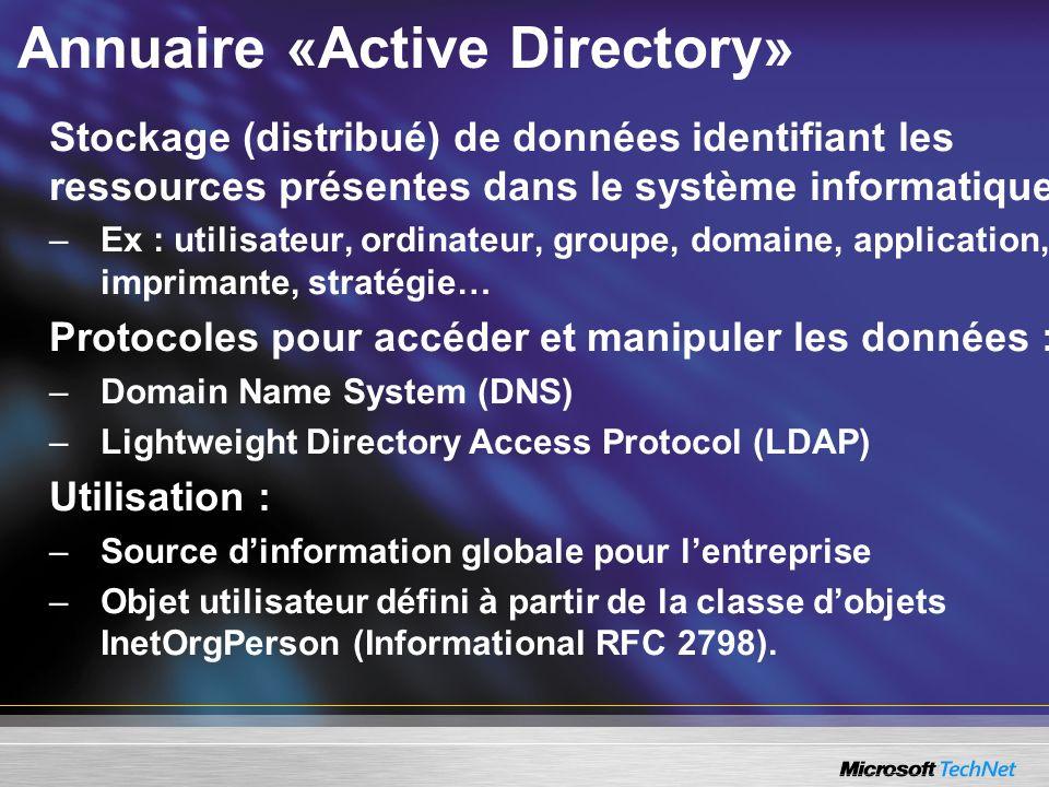 Stockage (distribué) de données identifiant les ressources présentes dans le système informatique –Ex : utilisateur, ordinateur, groupe, domaine, appl