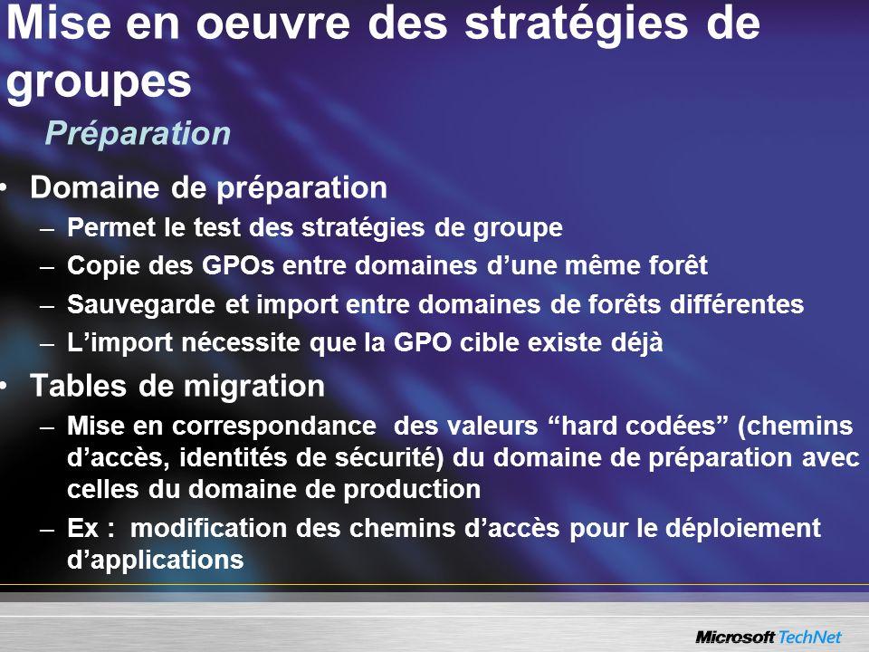 Mise en oeuvre des stratégies de groupes Domaine de préparation –Permet le test des stratégies de groupe –Copie des GPOs entre domaines dune même forê