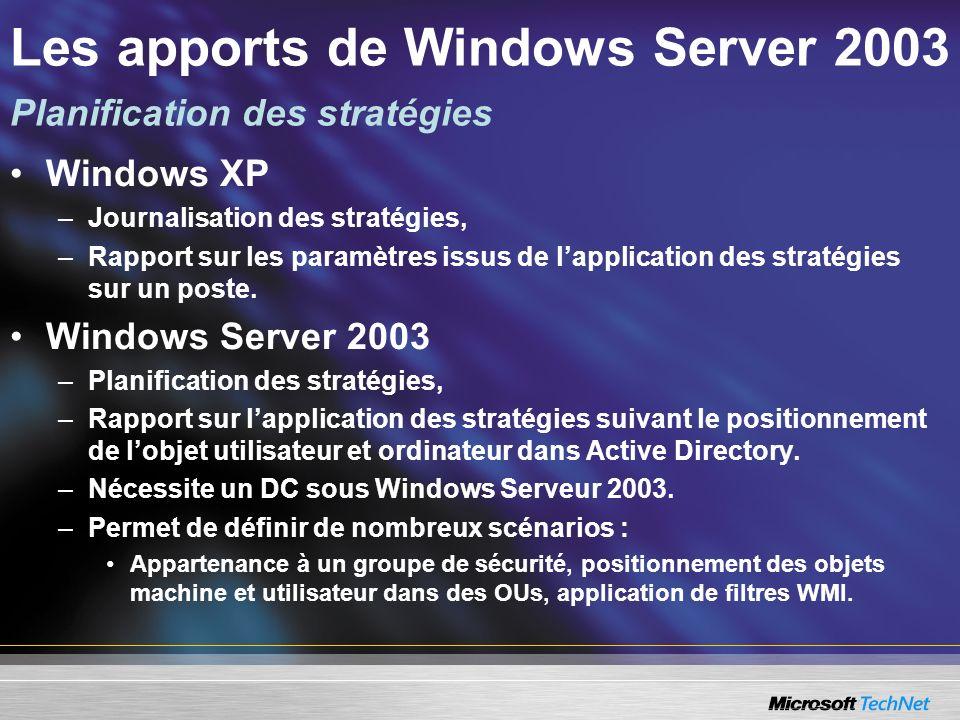 Les apports de Windows Server 2003 Windows XP –Journalisation des stratégies, –Rapport sur les paramètres issus de lapplication des stratégies sur un