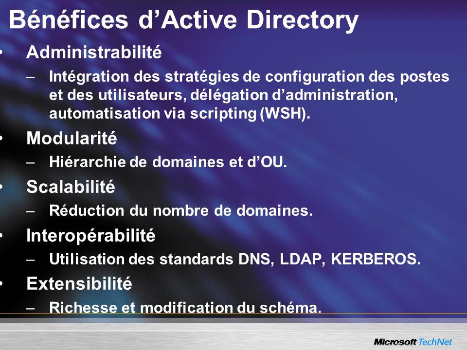 Administrabilité –Intégration des stratégies de configuration des postes et des utilisateurs, délégation dadministration, automatisation via scripting