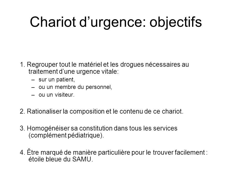 Chariot durgence: objectifs 1. Regrouper tout le matériel et les drogues nécessaires au traitement dune urgence vitale: –sur un patient, –ou un membre