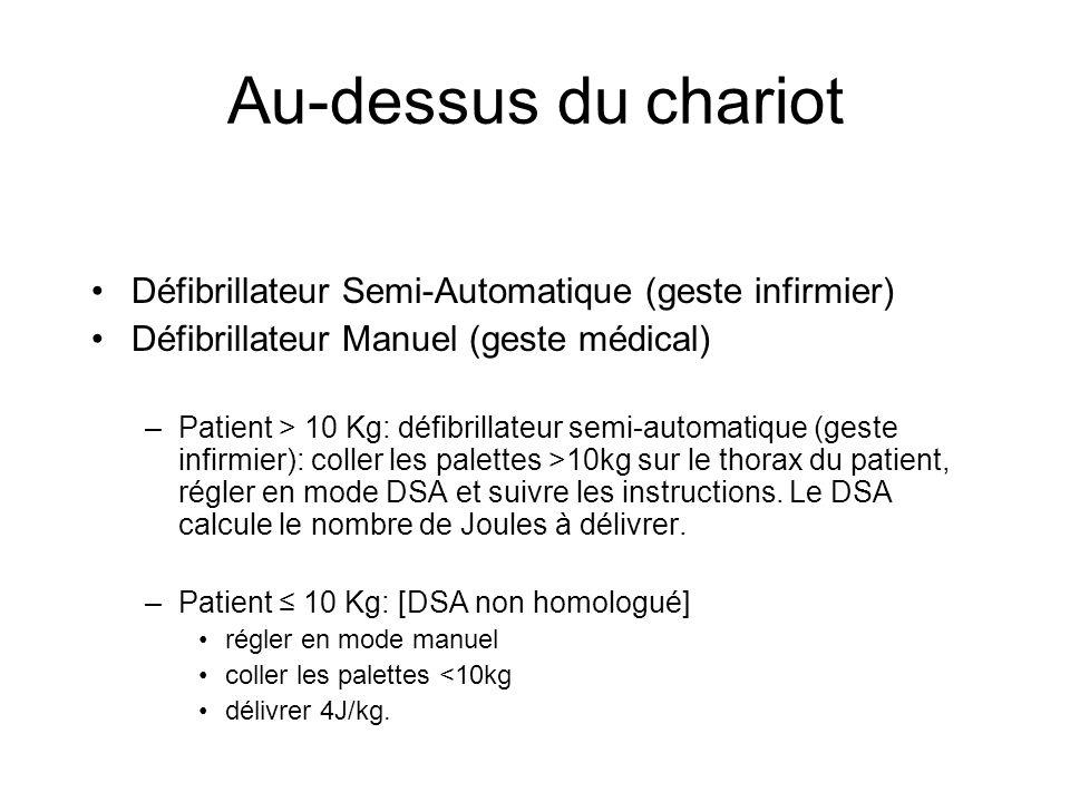 Au-dessus du chariot Défibrillateur Semi-Automatique (geste infirmier) Défibrillateur Manuel (geste médical) –Patient > 10 Kg: défibrillateur semi-aut
