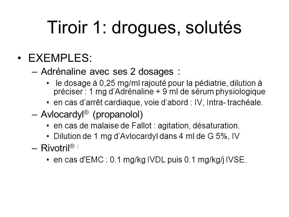 Tiroir 1: drogues, solutés EXEMPLES: –Adrénaline avec ses 2 dosages : le dosage à 0,25 mg/ml rajouté pour la pédiatrie, dilution à préciser : 1 mg dAd