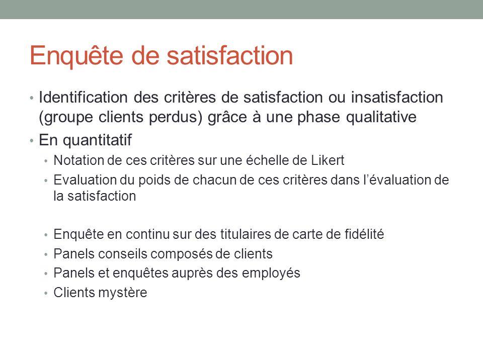 Enquête de satisfaction Identification des critères de satisfaction ou insatisfaction (groupe clients perdus) grâce à une phase qualitative En quantit