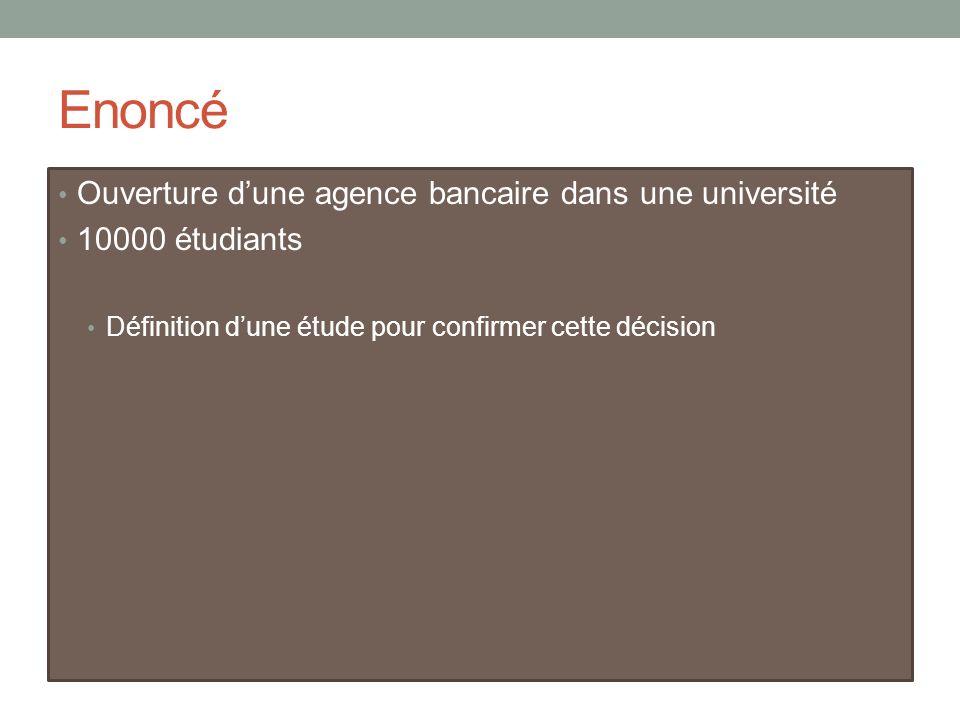 Enoncé Ouverture dune agence bancaire dans une université 10000 étudiants Définition dune étude pour confirmer cette décision