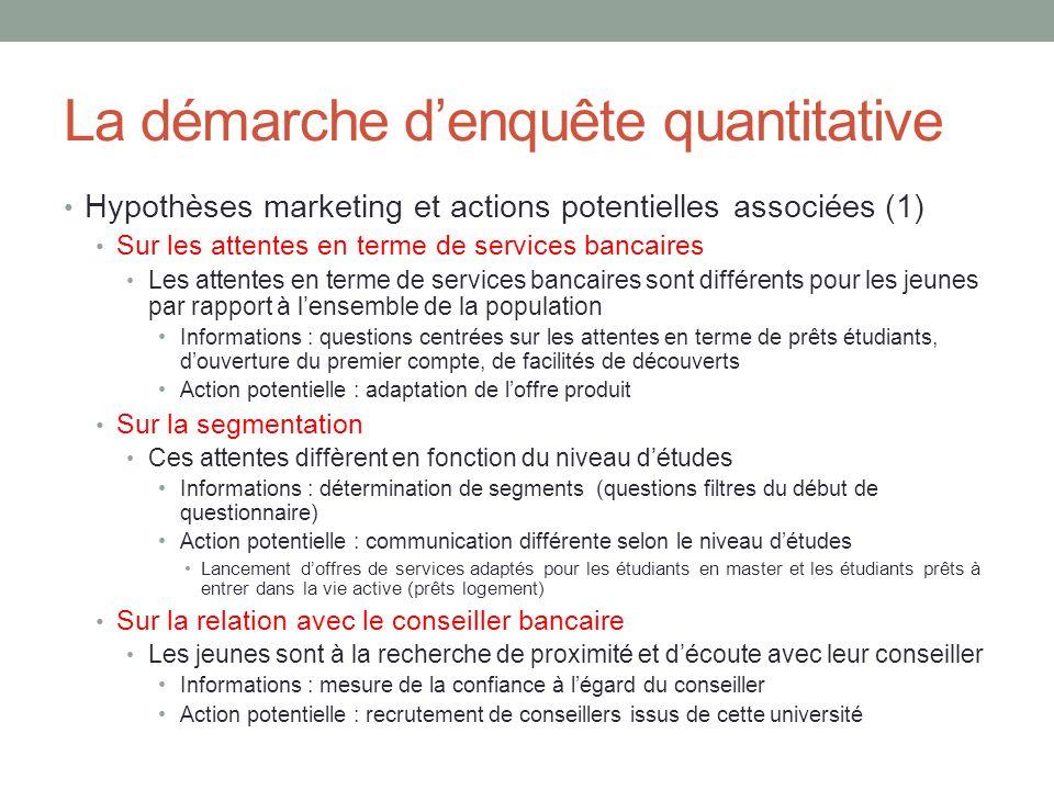 La démarche denquête quantitative Hypothèses marketing et actions potentielles associées (1) Sur les attentes en terme de services bancaires Les atten