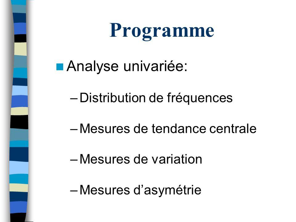 Programme Analyse univariée: –Distribution de fréquences –Mesures de tendance centrale –Mesures de variation –Mesures dasymétrie