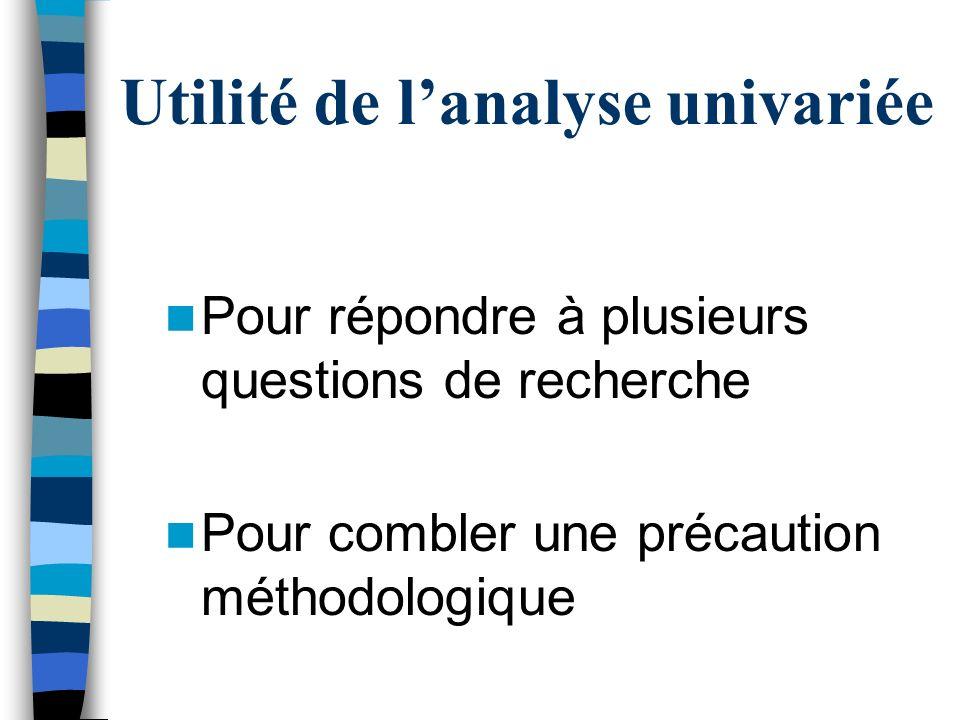 Pour répondre à plusieurs questions de recherche Pour combler une précaution méthodologique Utilité de lanalyse univariée