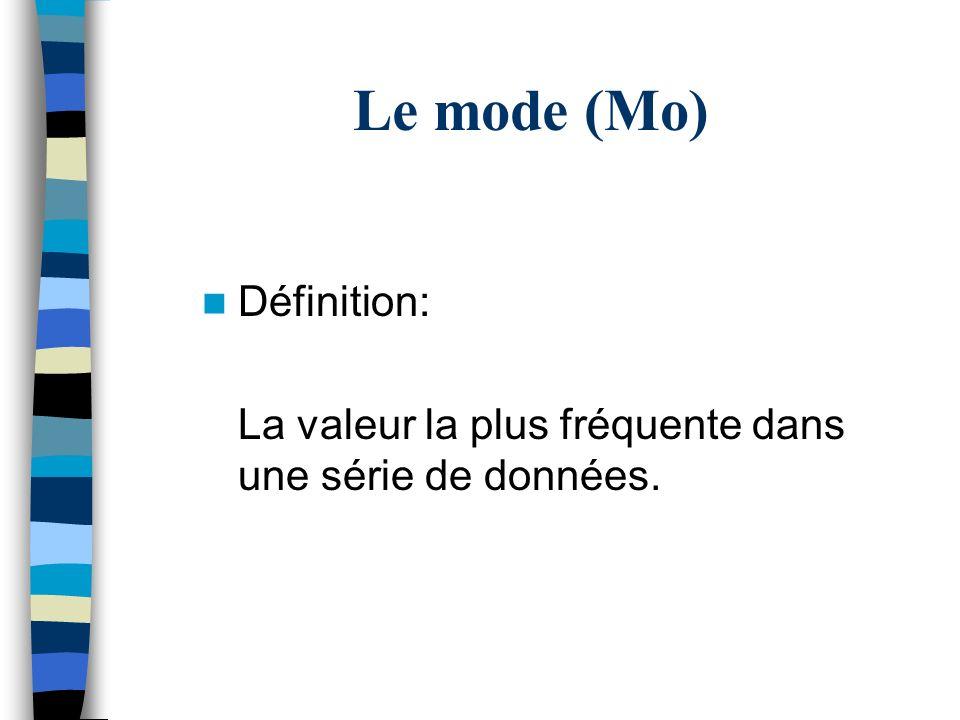 Le mode (Mo) Définition: La valeur la plus fréquente dans une série de données.