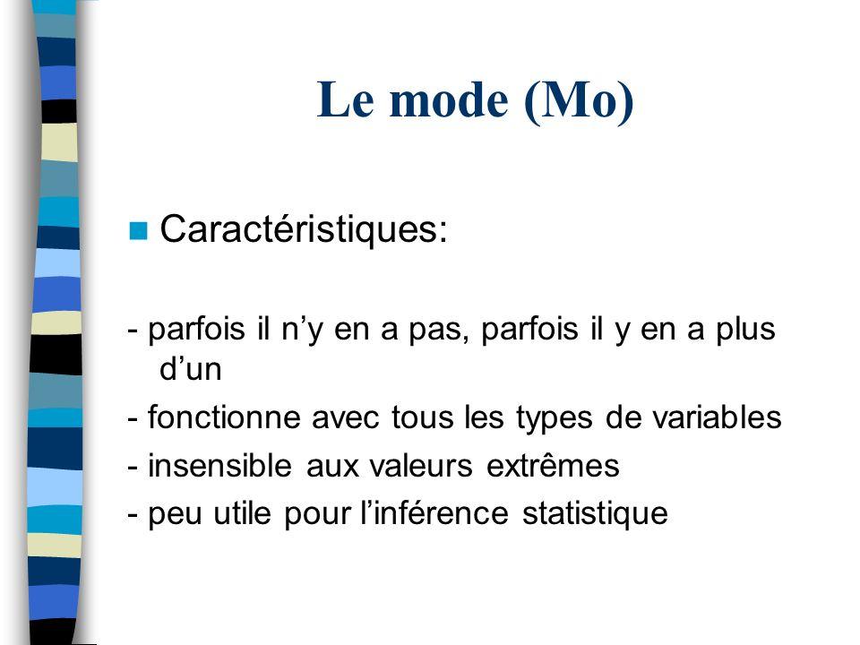 Le mode (Mo) Caractéristiques: - parfois il ny en a pas, parfois il y en a plus dun - fonctionne avec tous les types de variables - insensible aux val