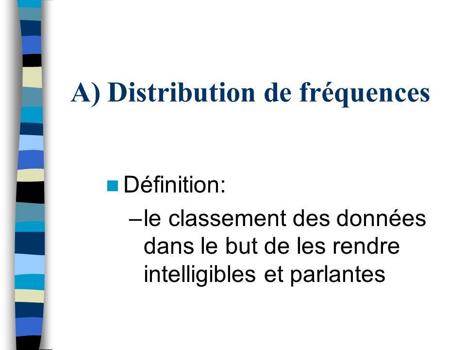 A) Distribution de fréquences Définition: –le classement des données dans le but de les rendre intelligibles et parlantes
