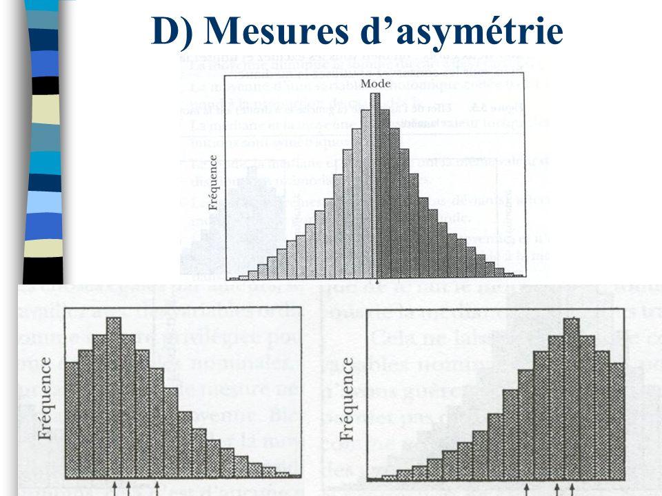 D) Mesures dasymétrie