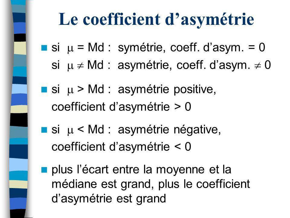 Le coefficient dasymétrie si = Md : symétrie, coeff. dasym. = 0 si Md : asymétrie, coeff. dasym. 0 si > Md : asymétrie positive, coefficient dasymétri
