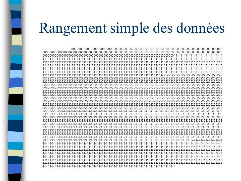 Rangement simple des données....................................00000000000000000000000000000000000000000000000000000000000000000000000000000000000000