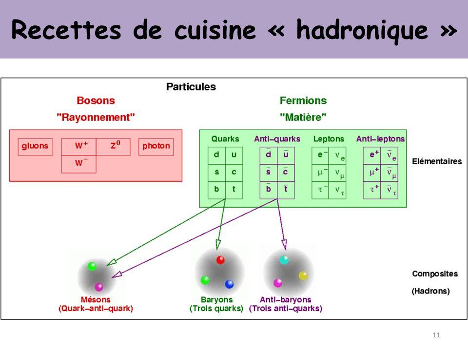Recettes de cuisine « hadronique » 11
