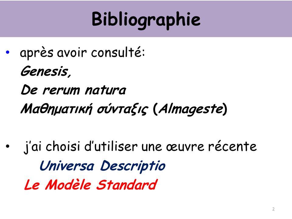 Bibliographie après avoir consulté: Genesis, De rerum natura Μαθηματική σύνταξις (Almageste) jai choisi dutiliser une œuvre récente Universa Descriptio Le Modèle Standard 2