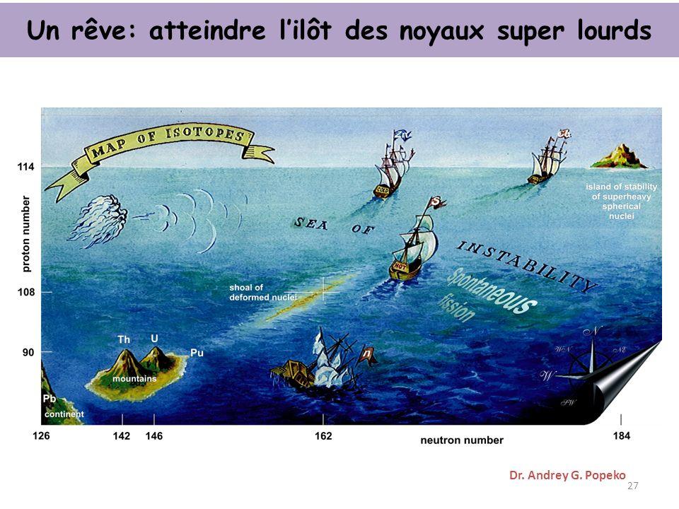 Un rêve: atteindre lilôt des noyaux super lourds Dr. Andrey G. Popeko 27