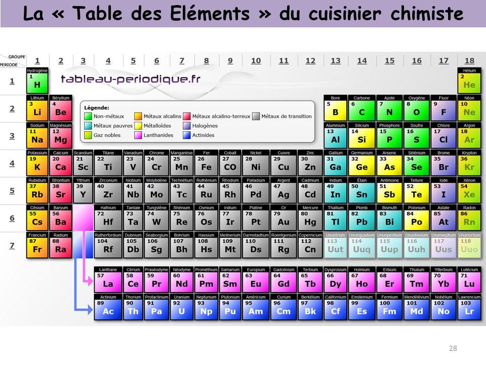 La « Table des Eléments » du cuisinier chimiste 28