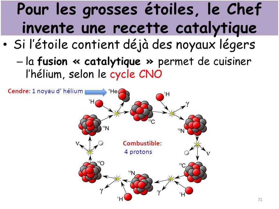 Pour les grosses étoiles, le Chef invente une recette catalytique Si létoile contient déjà des noyaux légers – la fusion « catalytique » permet de cuisiner lhélium, selon le cycle CNO Combustible: 4 protons Cendre: 1 noyau d hélium 31